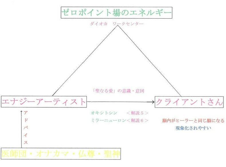 具現化ピラミッド切り抜き.jpg