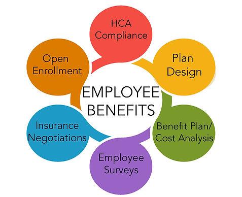 Employee Benefits graphic.jpg