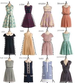 названия кроя платья