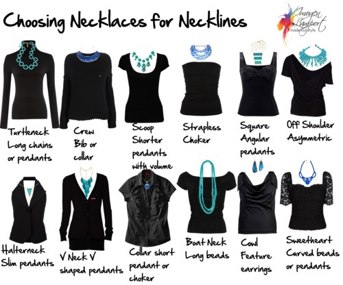 Necklace and neckline