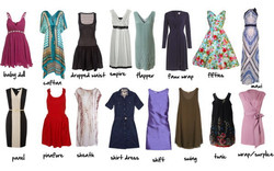 названия кроя платьев