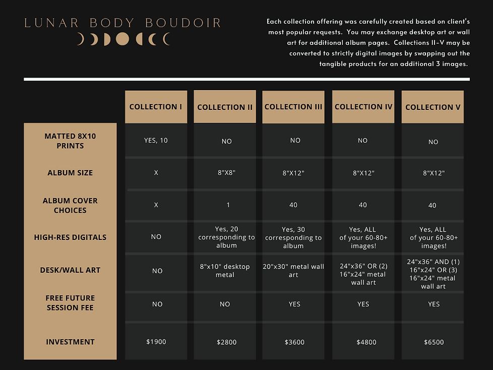 Lunar Body Boudoir Collections Compariso