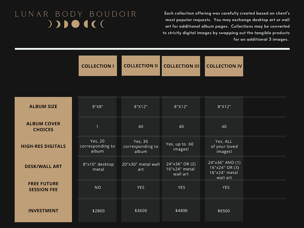 Lunar Body Boudoir Collections Comparison Chart (3).png