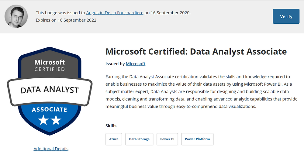 Microsot Certified : Data Analyst Associate Badge