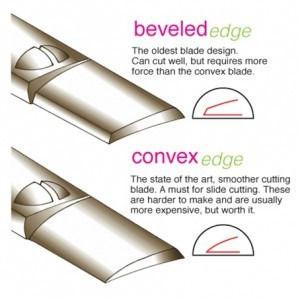 Beveled Edge vs Convex_edited.jpg