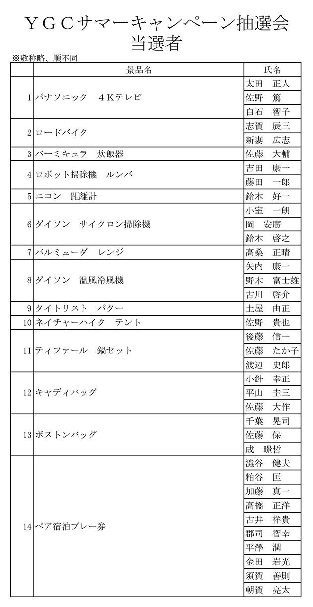 2019年サマーキャンペーン当選者リスト