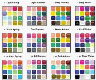 Wedding Colours Brainstorm