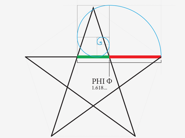 Using the pentagram to calculate slope angle for my Nubian pyramids.