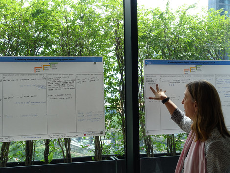 Focussing Your Input on Research Questions, Impact & Implementation