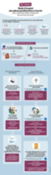 infographie-mode-emploi-pieces-justifica