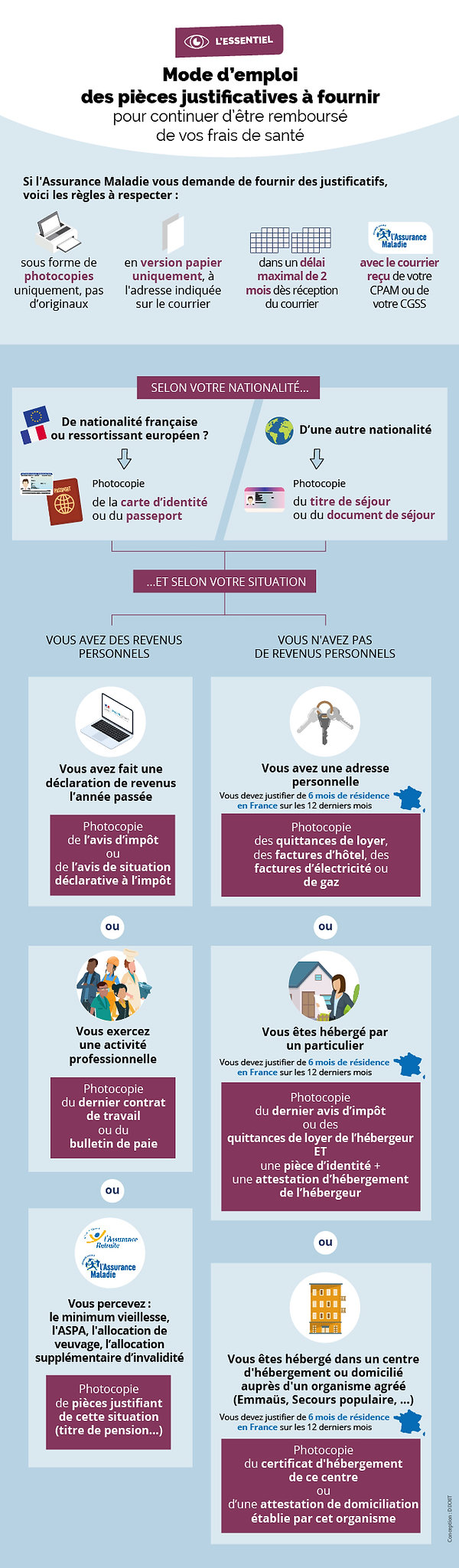 infographie-mode-emploi-pieces-justifica