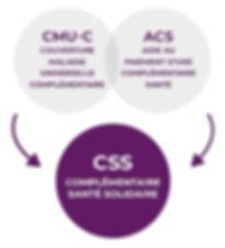 Fusion-ACS-et-CMU.jpg