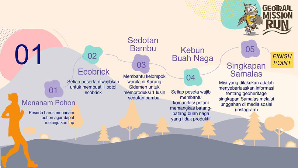 Geotrail-Mission-Run_BAHASA-9-1024x576.j