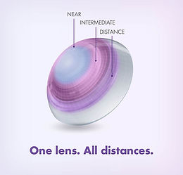 multifocal contacts simulated-lens.jpg