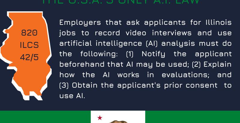 CYBER LAW NEWS BYTES - Google, TikTok, AI, & CCPA