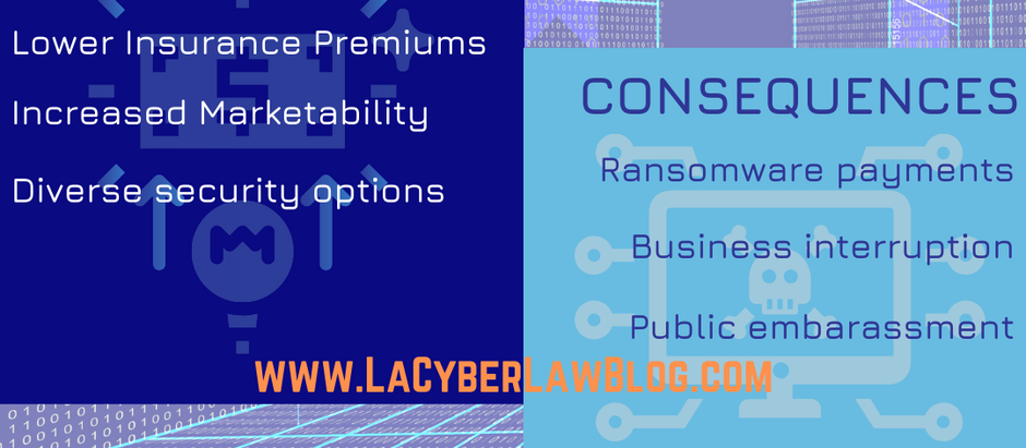 Invest in Cybersecurity Now: Benefits and Consequences