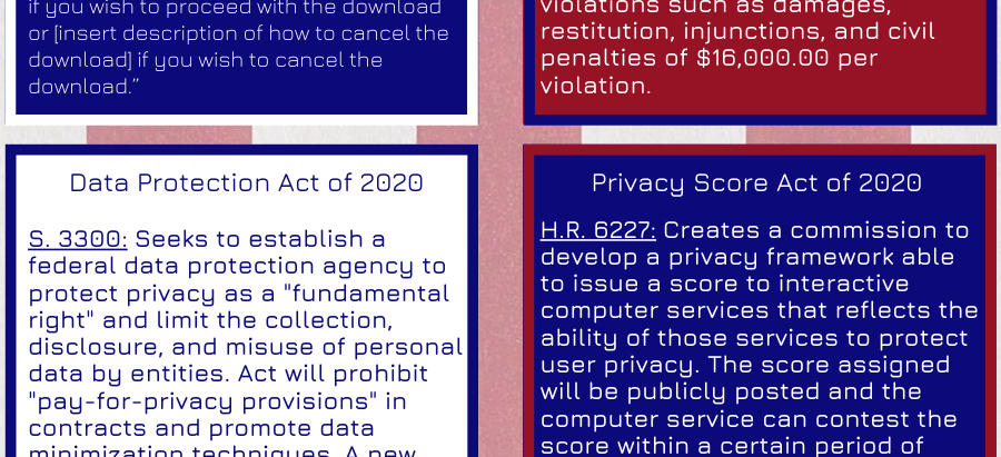CYBER LAW NEWS BYTES - 6 CYBERSECURITY BILLS TO WATCH