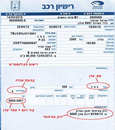 רישיון רכב ישראלי