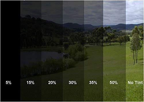 אחוז השחרה בקריאה הפוכה 5%=95% דרגות השחרה