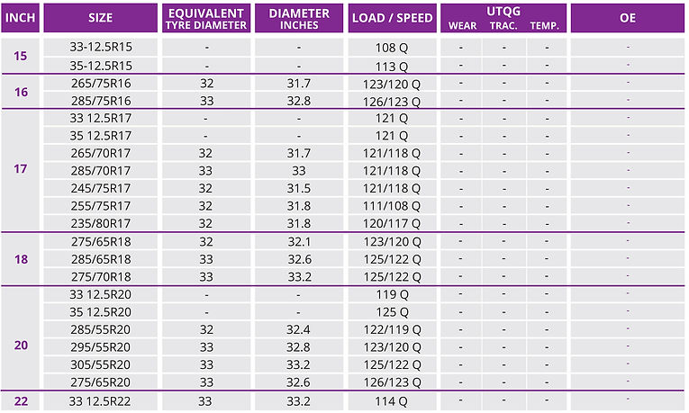ROADIAN MTX Spec Table UPDATED FEB19.jpg