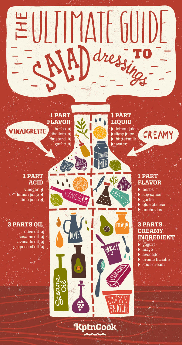 The ultimate guide to salad dressings