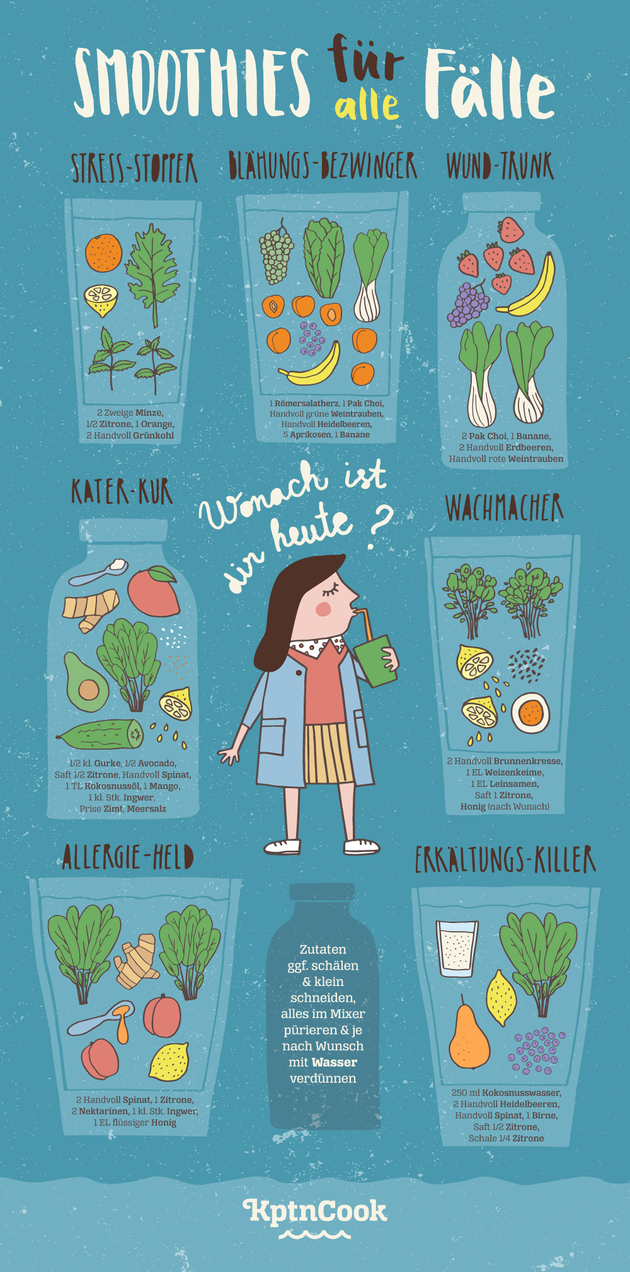 First aid smoothie kit