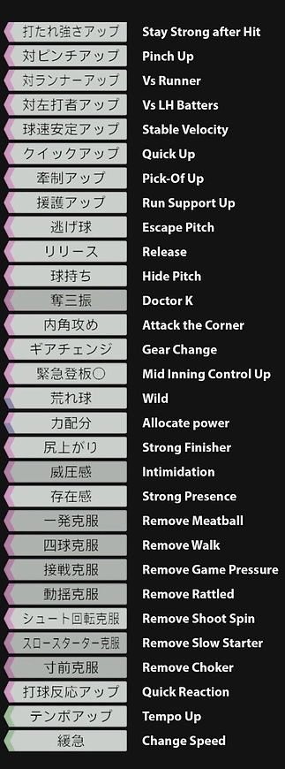 Icons Pitcher Abilities.jpg
