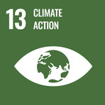 House of Marketing SDG 13 Climate Actio