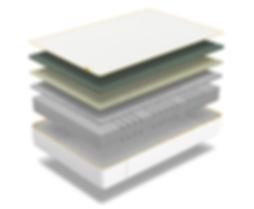 5.2 Gamme Eve - Premium composition, matelas, sommeil club