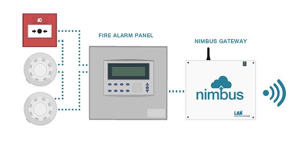nimbus-fire.png