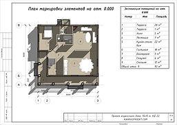 Планировка каркасного дома 10х10