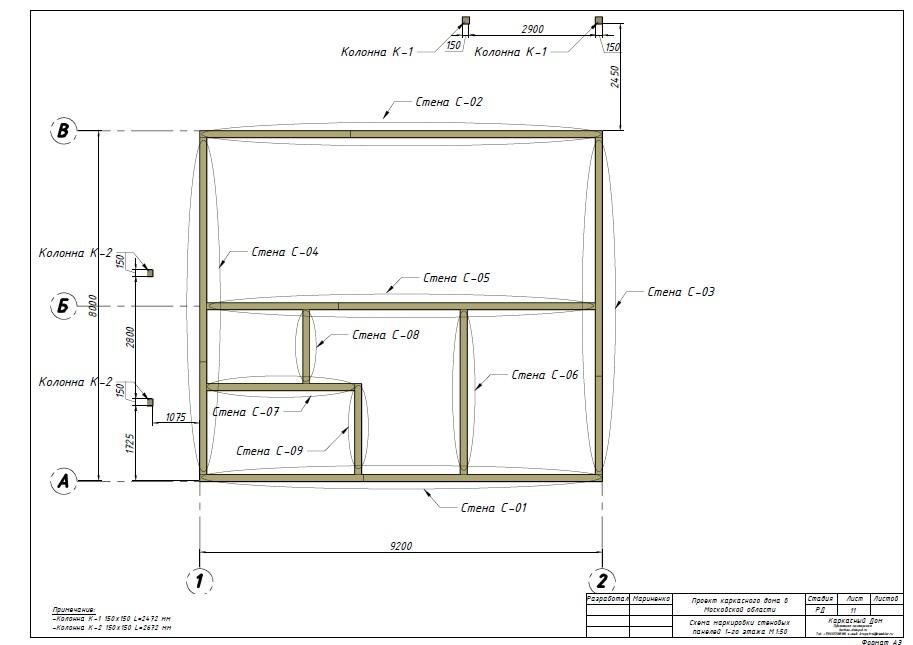 Схема маркировки стеновых панелей
