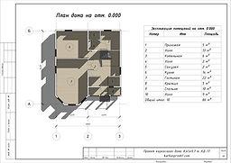 Готовый проект каркасного дома 8,45х9,7