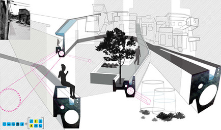 Conceptual Diagram of Urban Infrastructure Strategies, Urban Informality