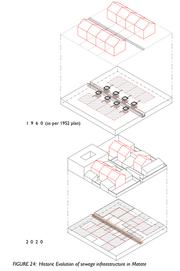 Historic Urban Fabric Analysis, Congo
