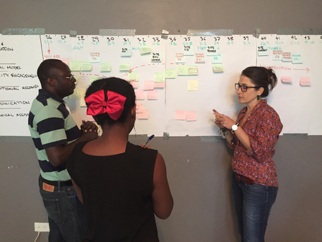 Activity mapping, Participatory Planning, Haiti