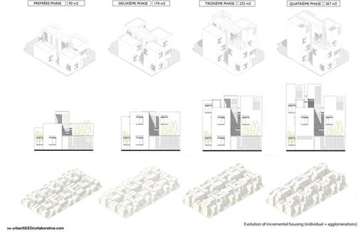 Housing Growth Schematics, Saint Louis- Senegal