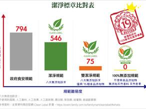 19號奶油商品榮獲100%無添加潔淨標章