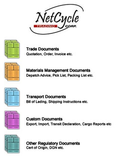 Netcycle import-export paperworks