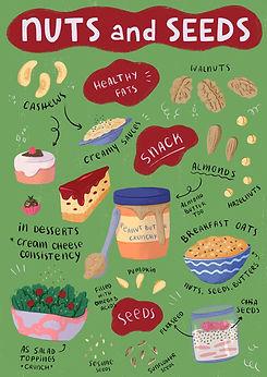 Nuts and Seeds, essential foods, peanut butter, salad dressing, spot illustartion