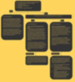 ProgramsAndClassesFlowChartLight.jpg