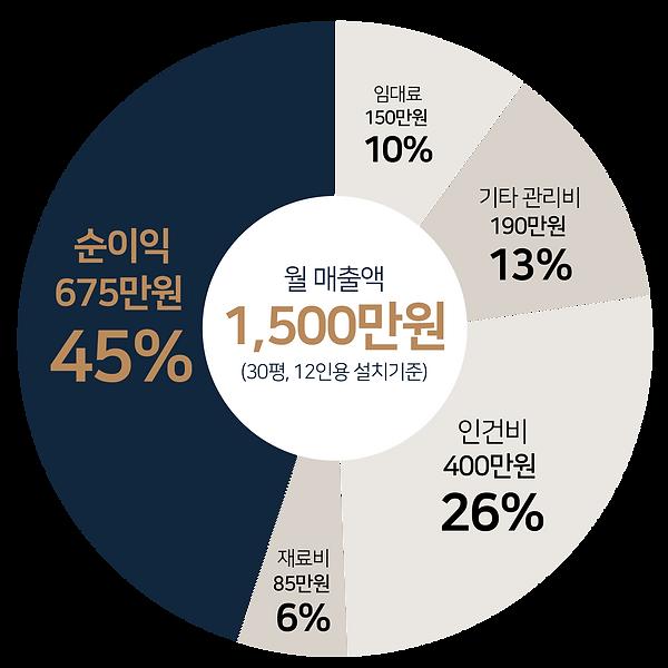 순이익-그래프.png
