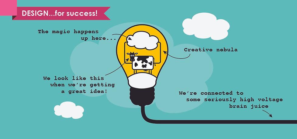 Design Process at Cowbridge Creative Company