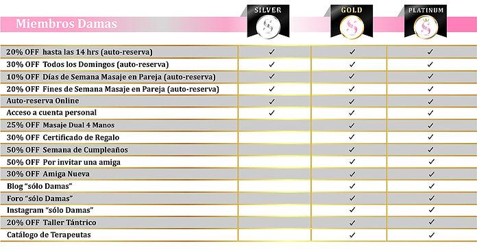 Beneficios miembros damas (1).jpg