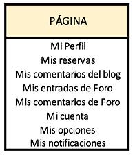 Páginas_de_Miembros.png