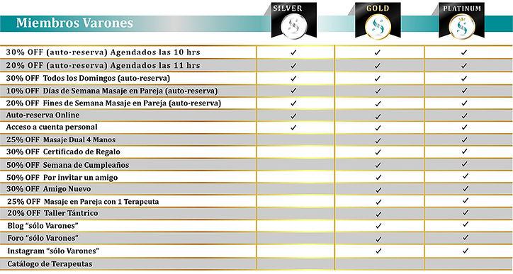 Beneficios miembros varones horizontal m