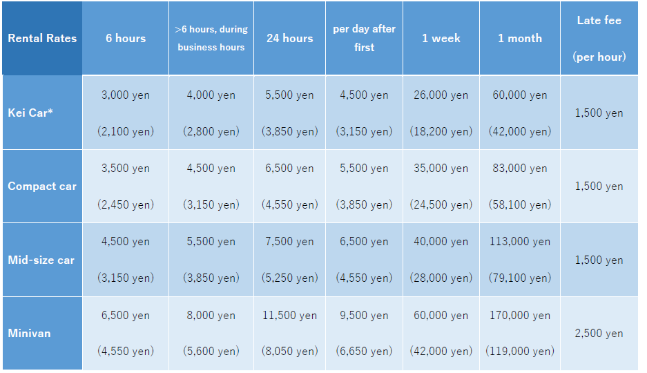 rates table.PNG