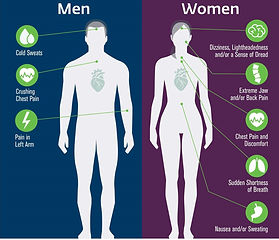 Differences-in-mens-womens-heart-attack-