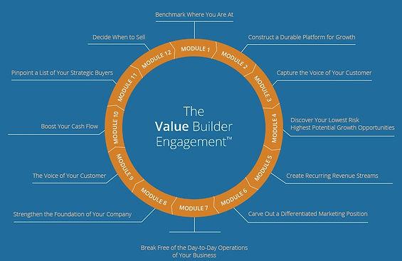 Value Builder.jpg