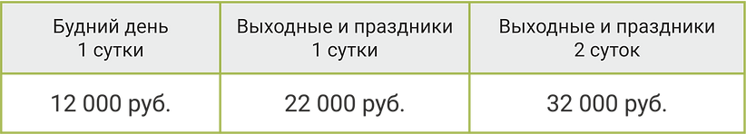 кт№3(2).png